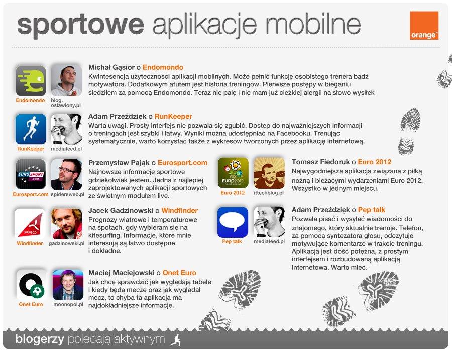 aplikacje mobilne sportowe orange