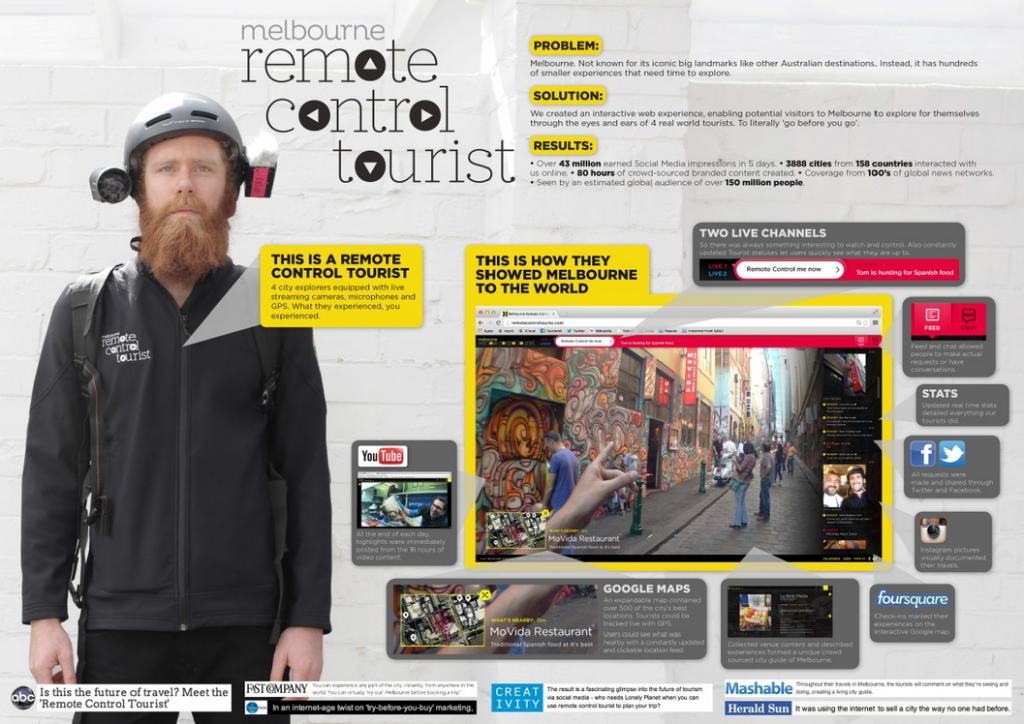 remote control tourist